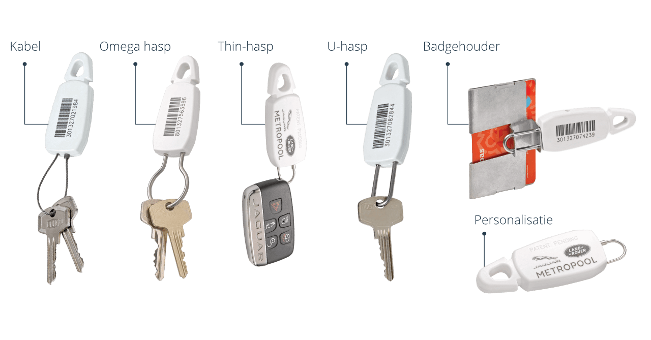 Picture of the various models of KeyCops